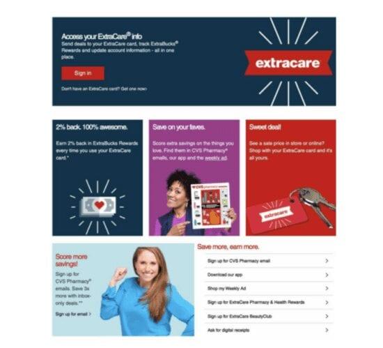 Customer retention program at CVS